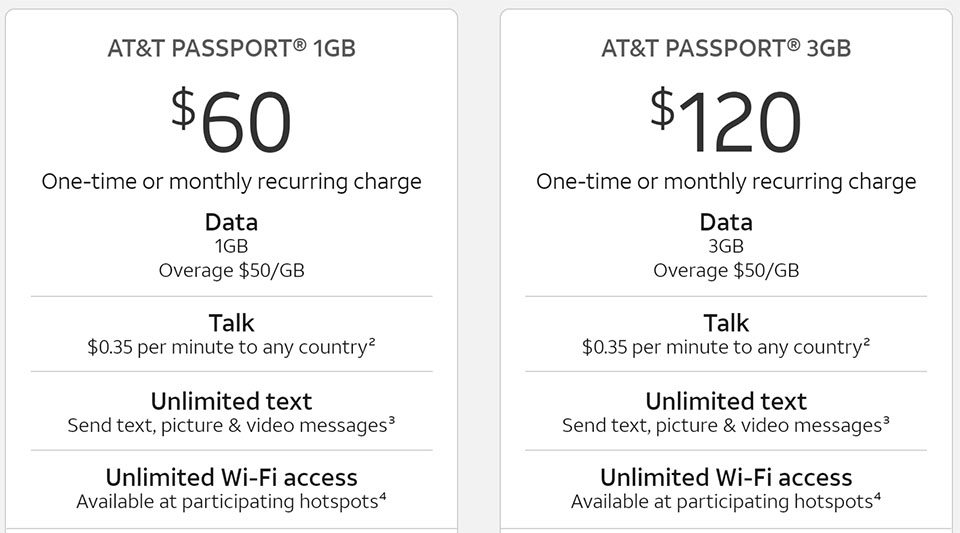 AT&T Passport International Roaming Plans